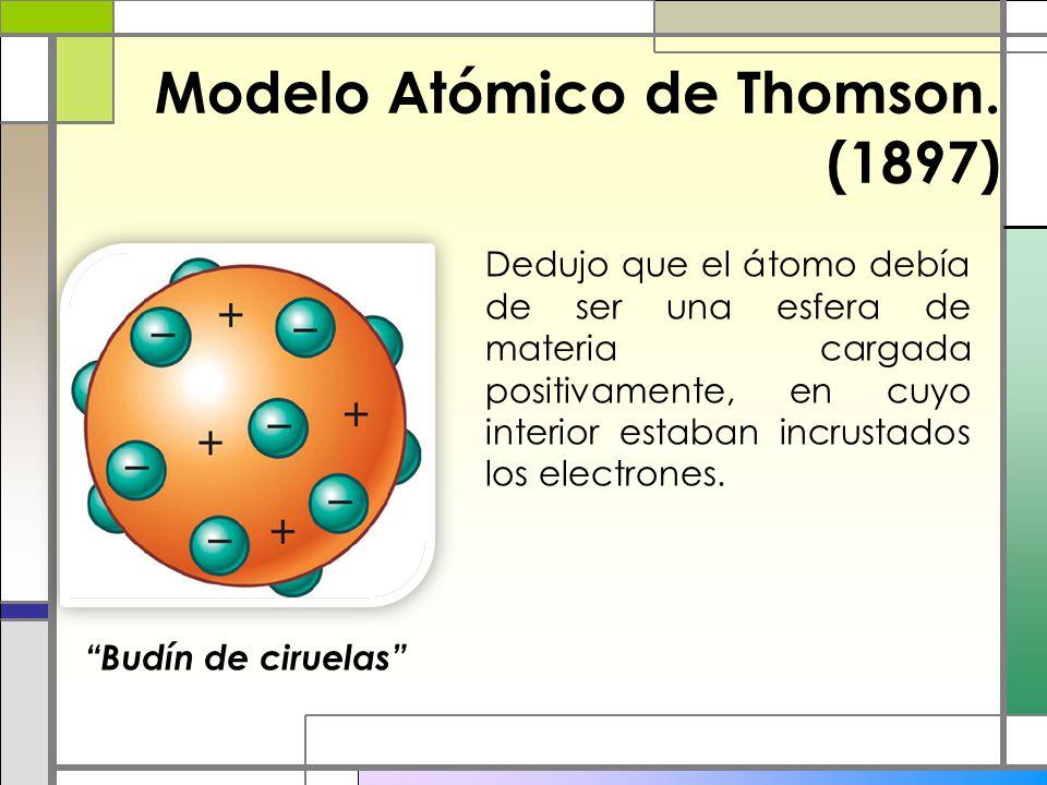 Modelo Atómico de Thomson. (1897)