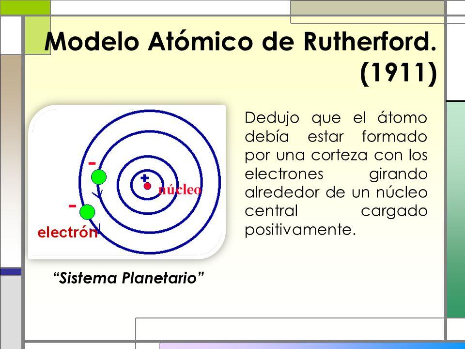 Modelo Atómico de Rutherford. (1911)
