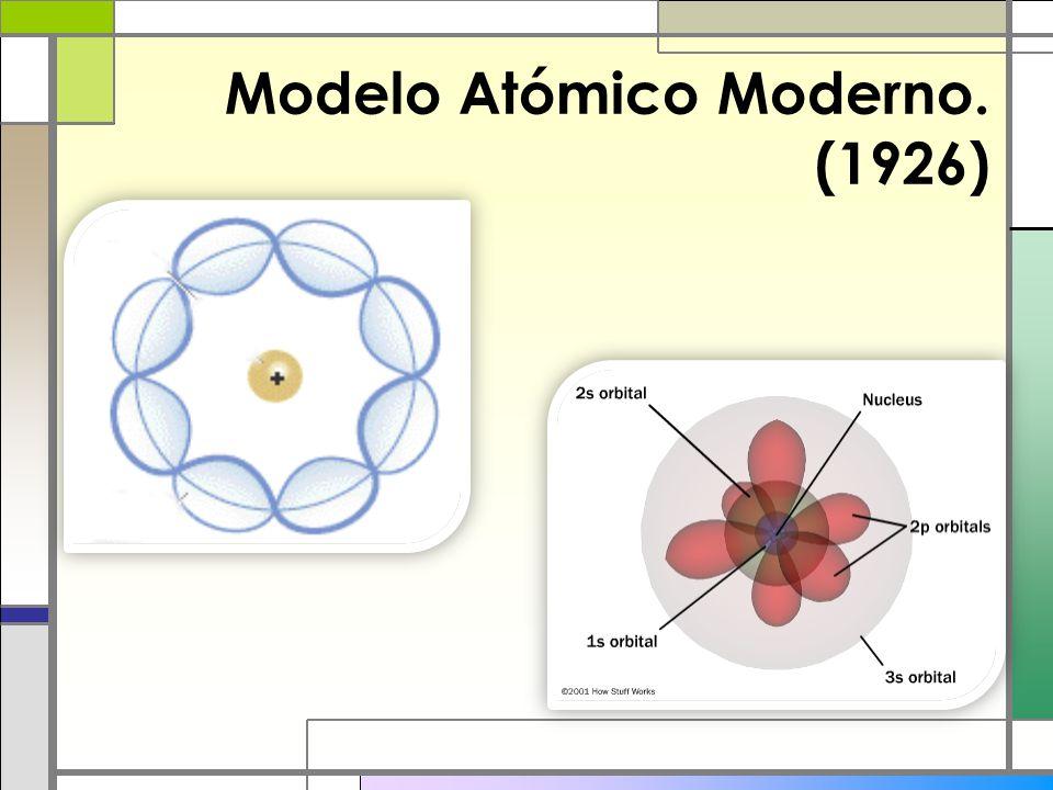 Modelo Atómico Moderno. (1926)