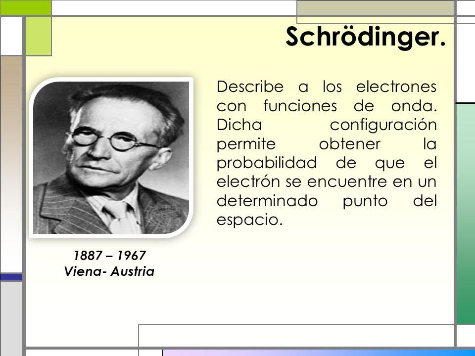 Schrödinger.