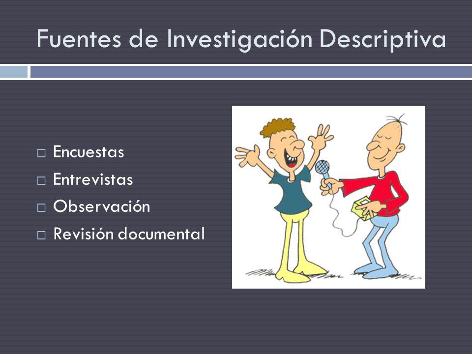 Fuentes de Investigación Descriptiva