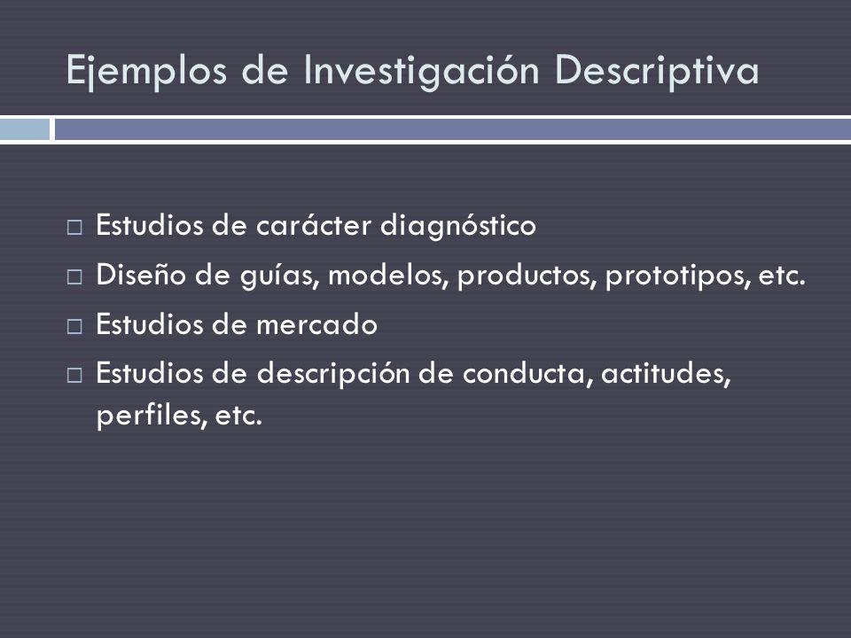 Ejemplos de Investigación Descriptiva