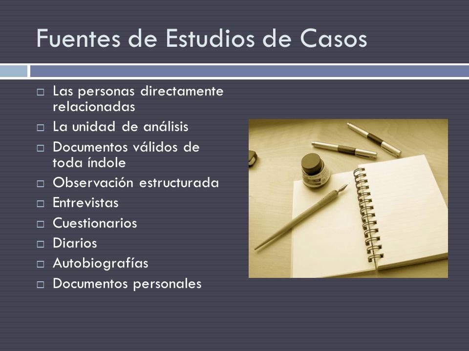 Fuentes de Estudios de Casos