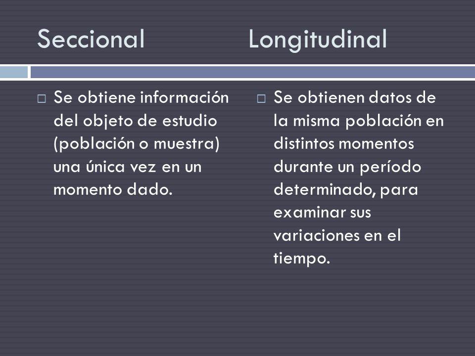 Seccional Longitudinal