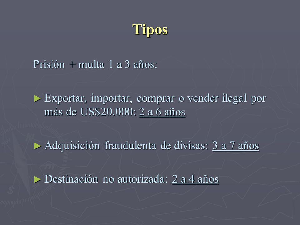 Tipos Prisión + multa 1 a 3 años: