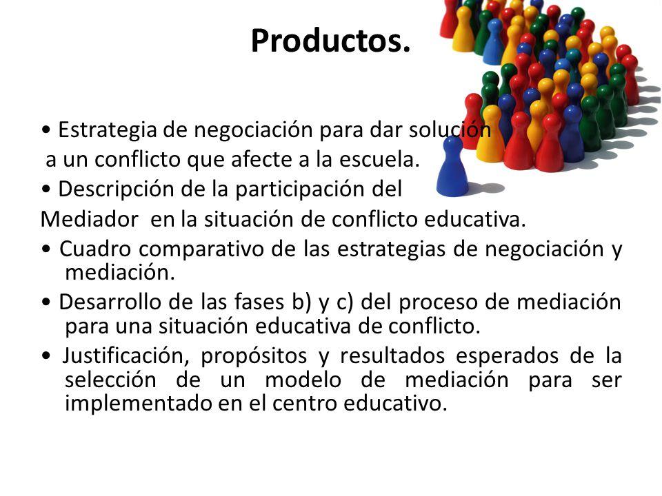 Productos. • Estrategia de negociación para dar solución