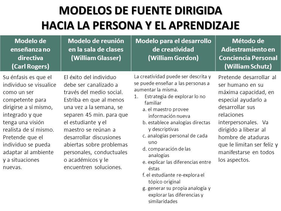 MODELOS DE FUENTE DIRIGIDA HACIA LA PERSONA Y EL APRENDIZAJE