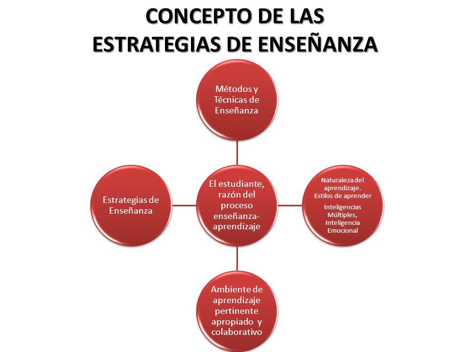 CONCEPTO DE LAS ESTRATEGIAS DE ENSEÑANZA