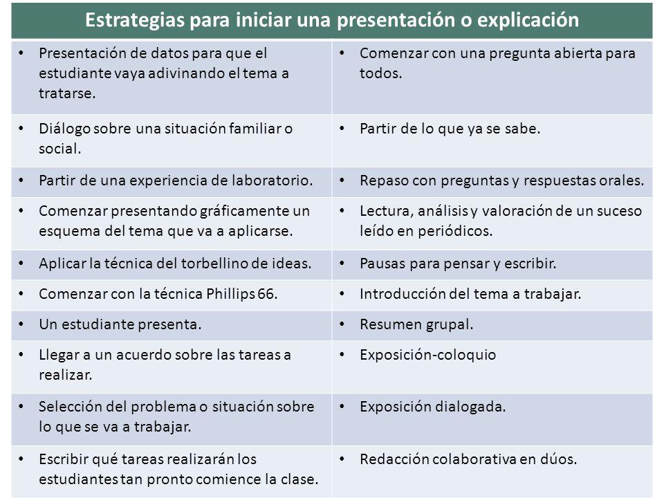 Estrategias para iniciar una presentación o explicación
