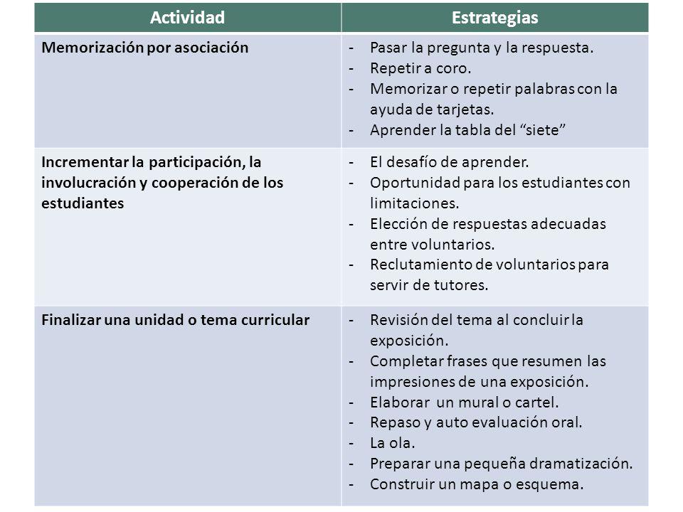 Actividad Estrategias