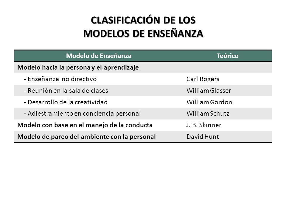 CLASIFICACIÓN DE LOS MODELOS DE ENSEÑANZA
