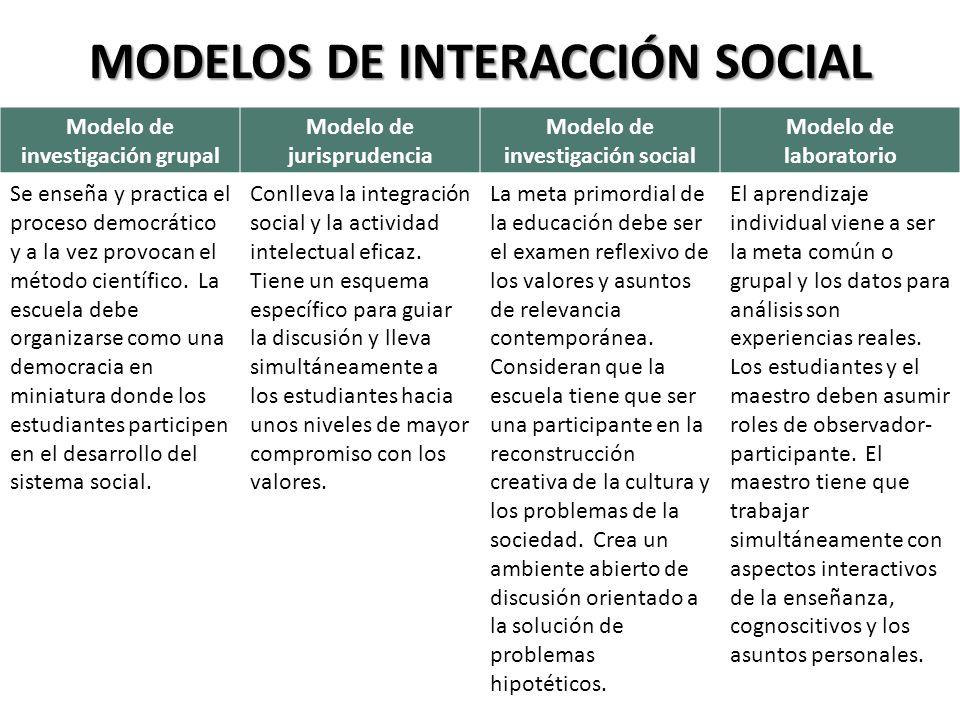 MODELOS DE INTERACCIÓN SOCIAL