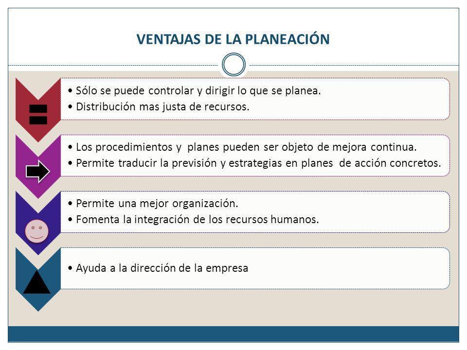 VENTAJAS DE LA PLANEACIÓN