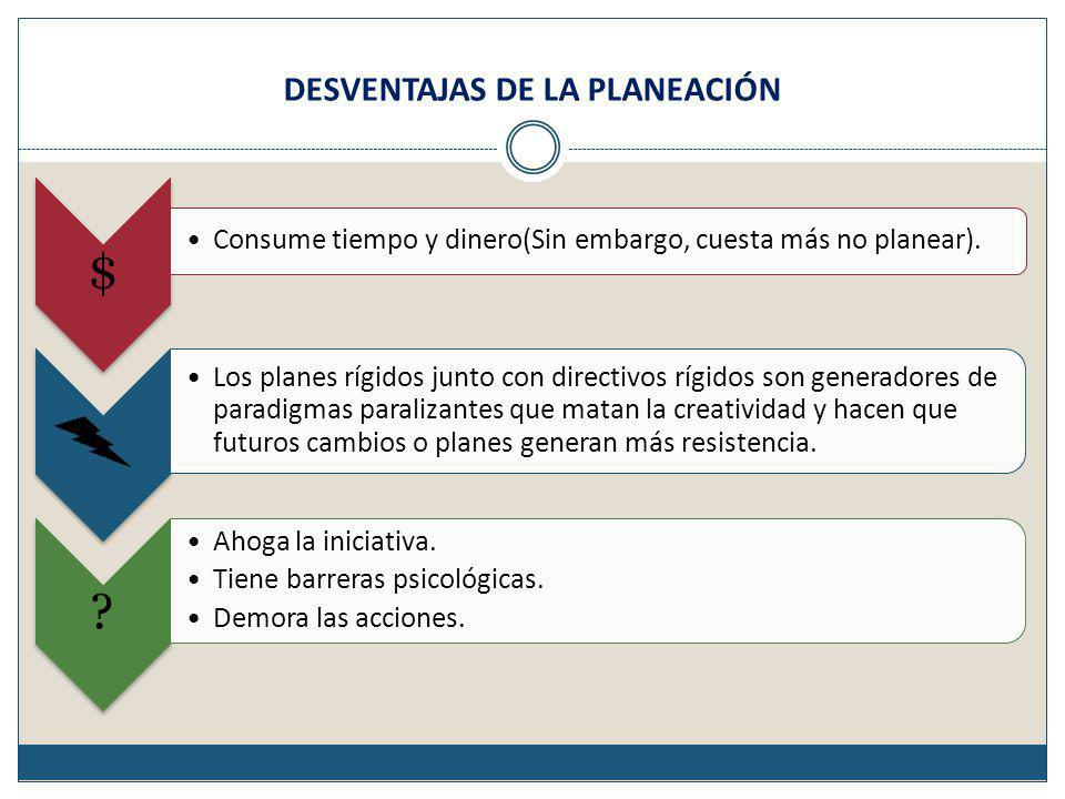 DESVENTAJAS DE LA PLANEACIÓN