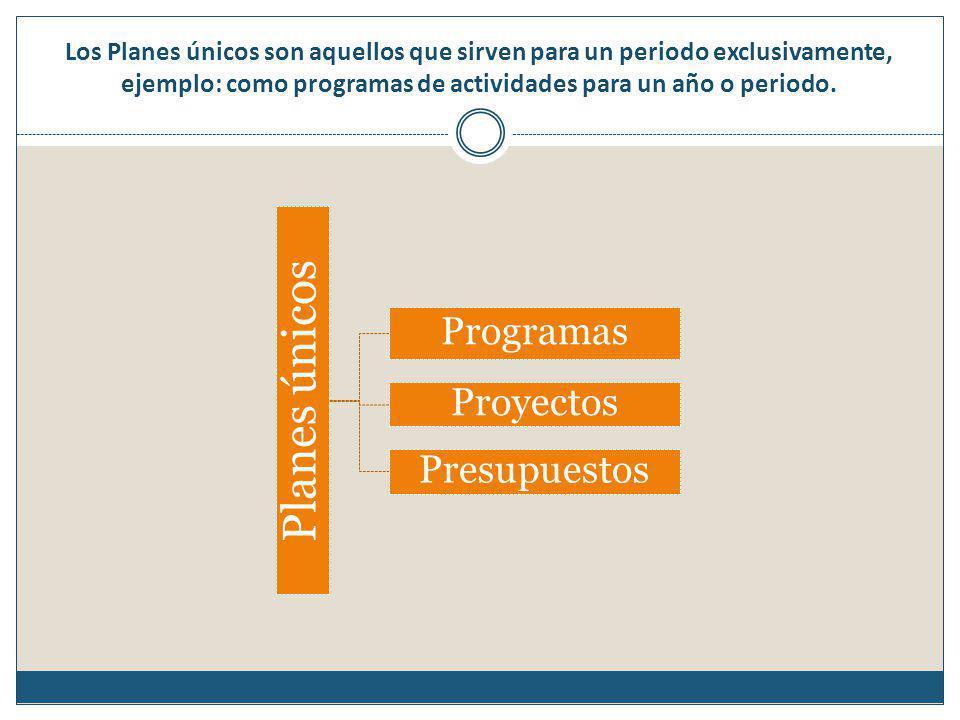 Los Planes únicos son aquellos que sirven para un periodo exclusivamente, ejemplo: como programas de actividades para un año o periodo.