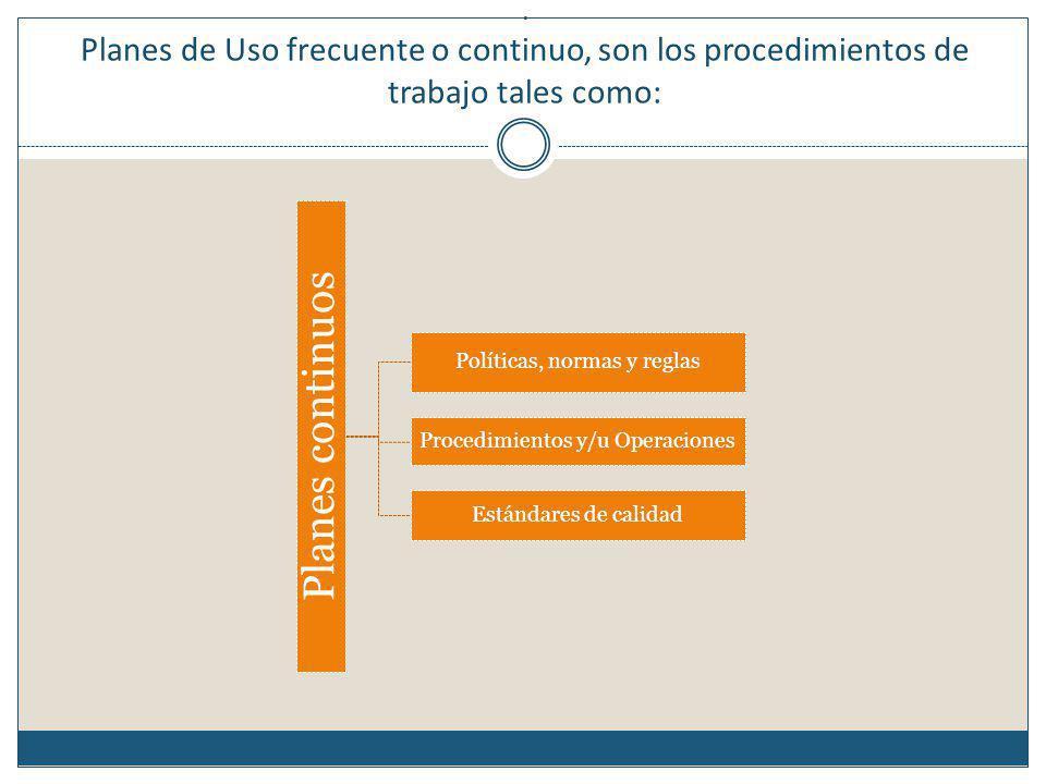 . Planes de Uso frecuente o continuo, son los procedimientos de trabajo tales como:
