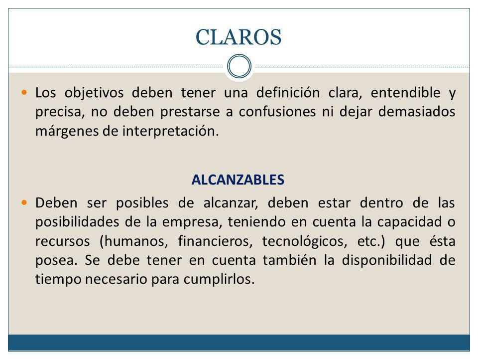 CLAROS