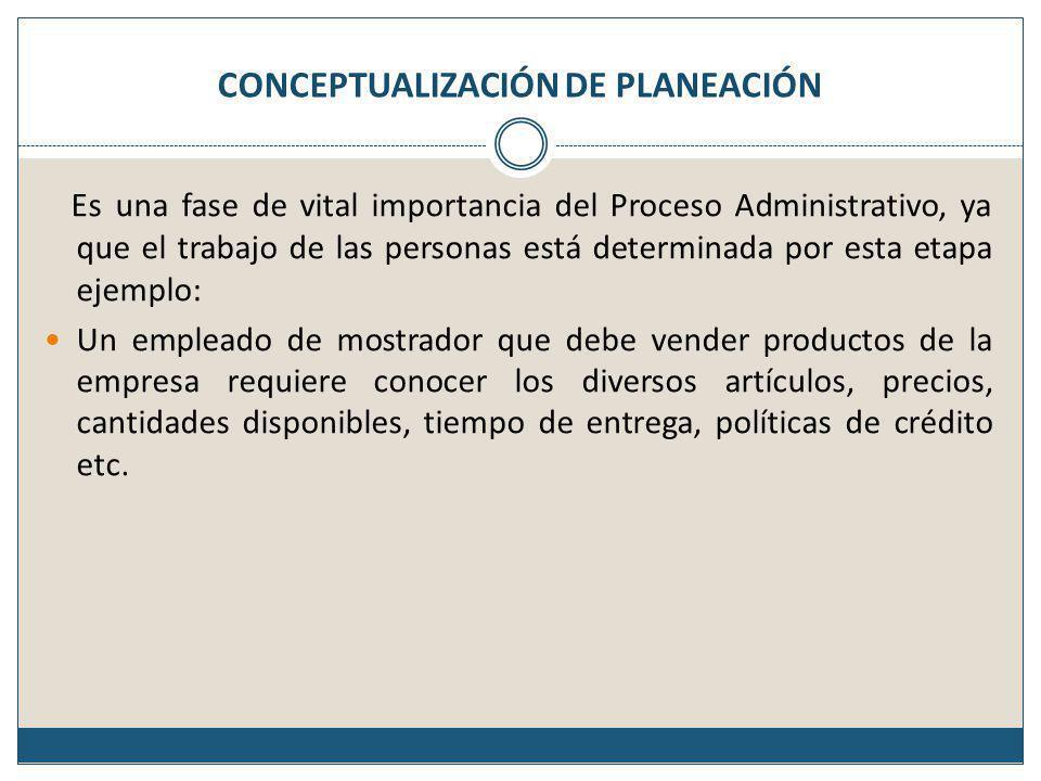 CONCEPTUALIZACIÓN DE PLANEACIÓN