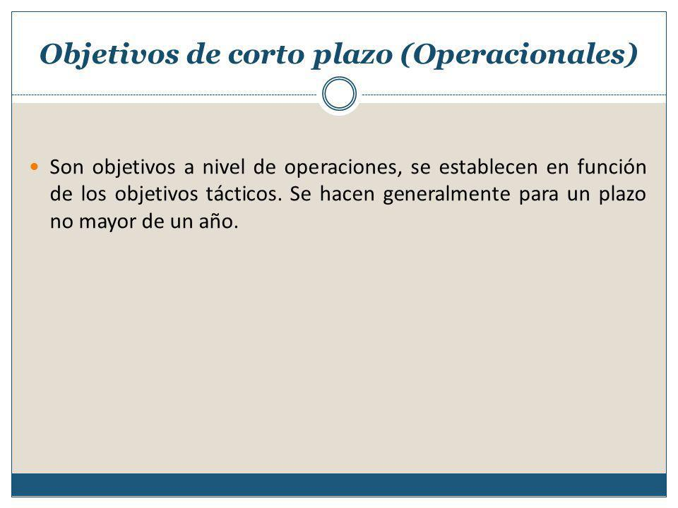 Objetivos de corto plazo (Operacionales)