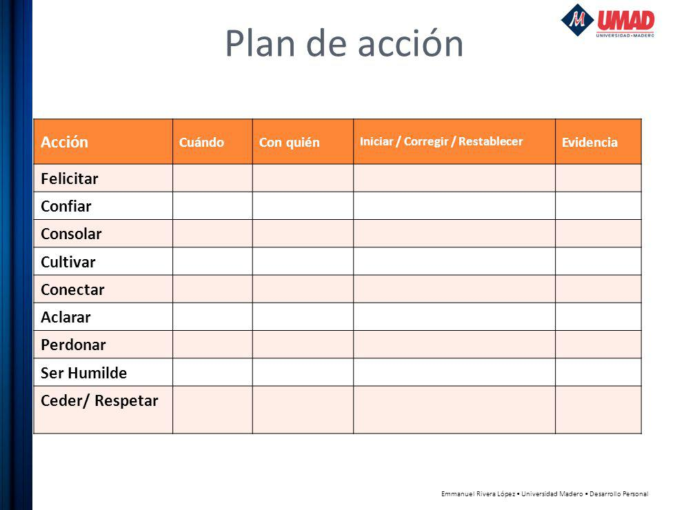 Plan de acción Acción Felicitar Confiar Consolar Cultivar Conectar