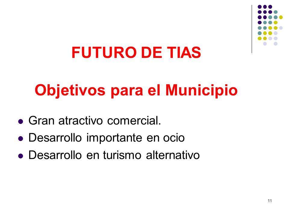 FUTURO DE TIAS Objetivos para el Municipio
