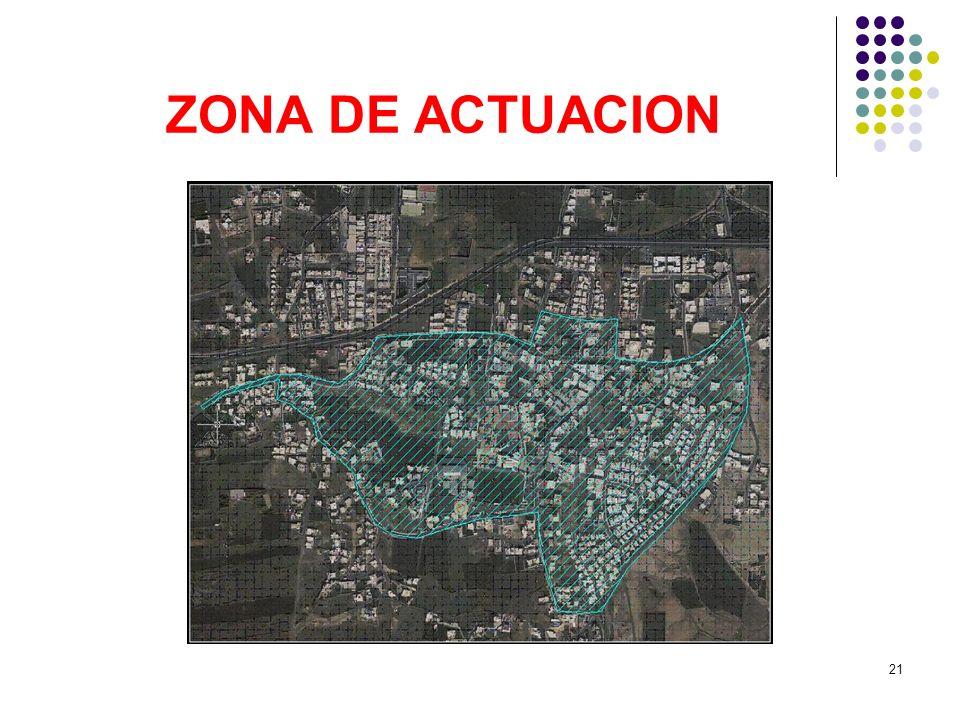 ZONA DE ACTUACION