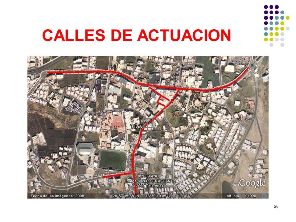 CALLES DE ACTUACION