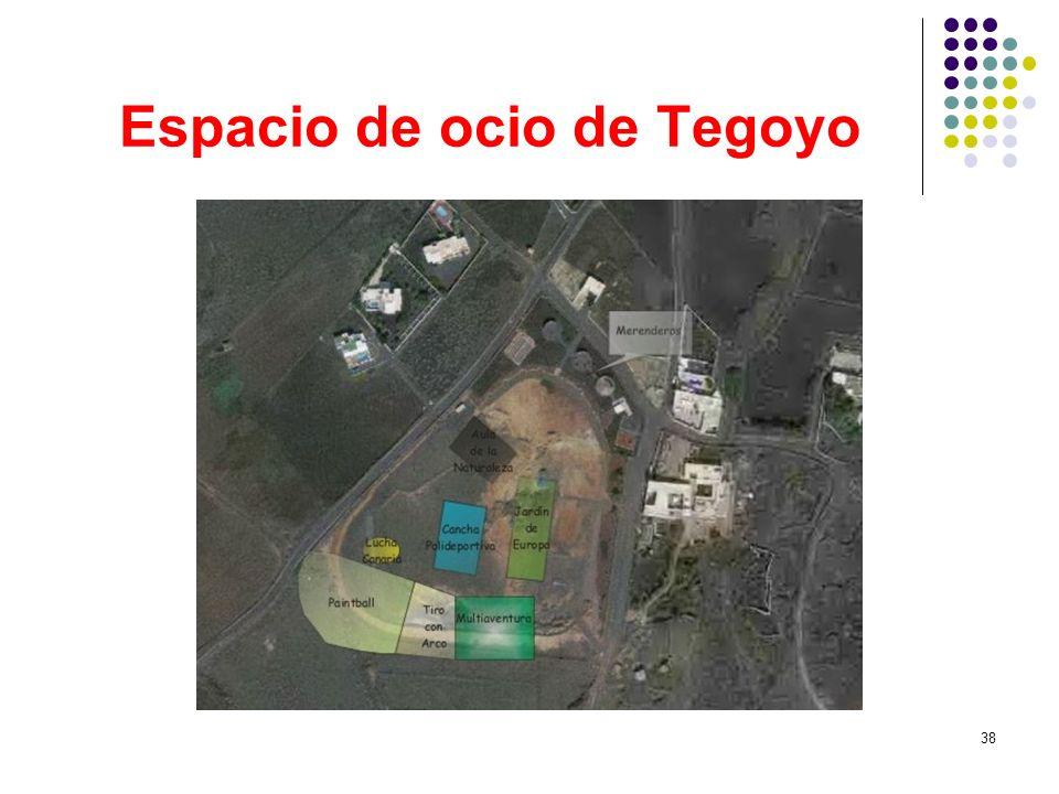 Espacio de ocio de Tegoyo