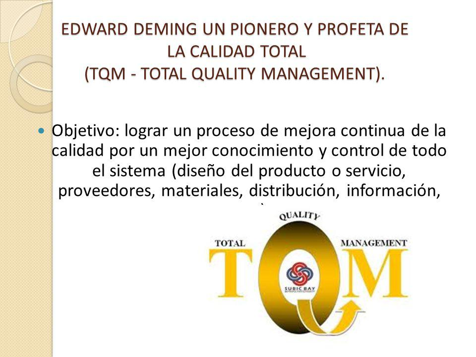 EDWARD DEMING UN PIONERO Y PROFETA DE LA CALIDAD TOTAL (TQM - TOTAL QUALITY MANAGEMENT).