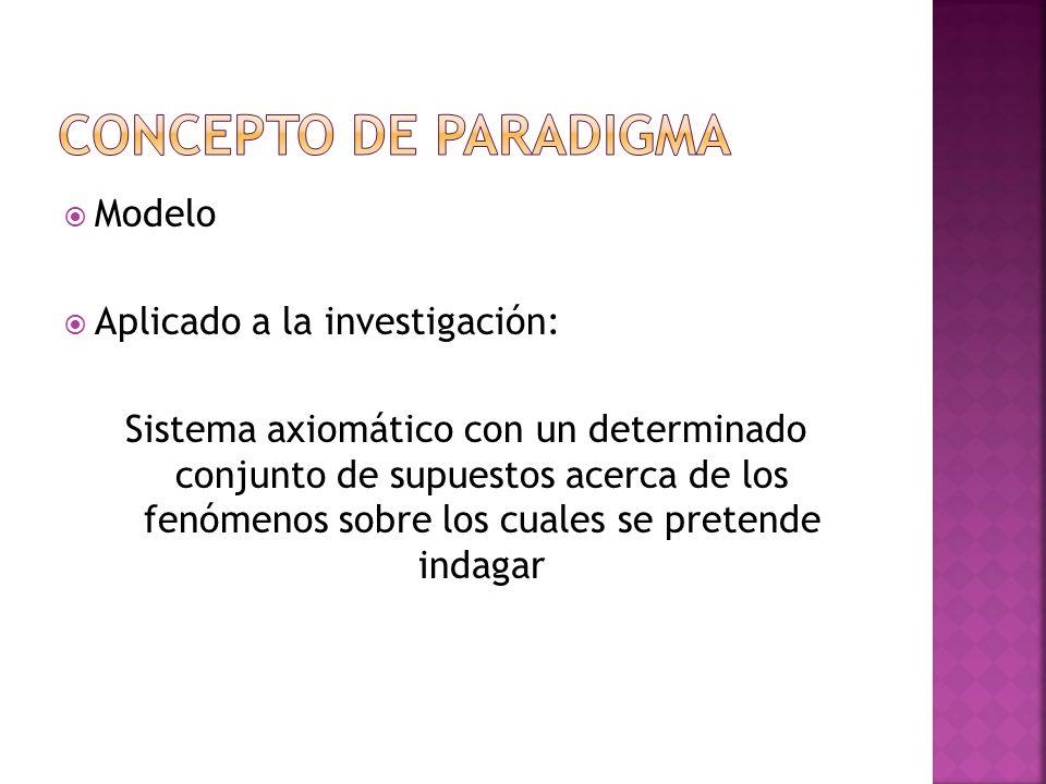 CONCEPTO DE PARADIGMA Modelo Aplicado a la investigación: