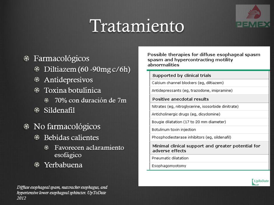 Tratamiento Farmacológicos No farmacológicos Diltiazem (60 -90mg c/6h)