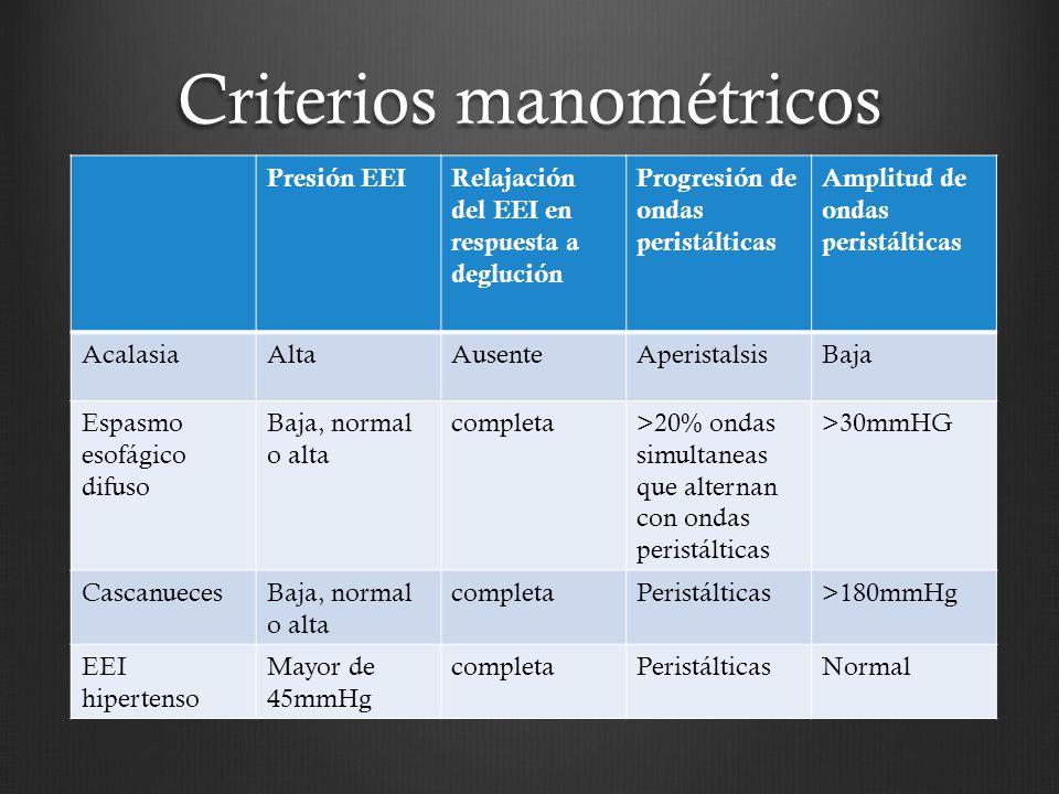 Criterios manométricos