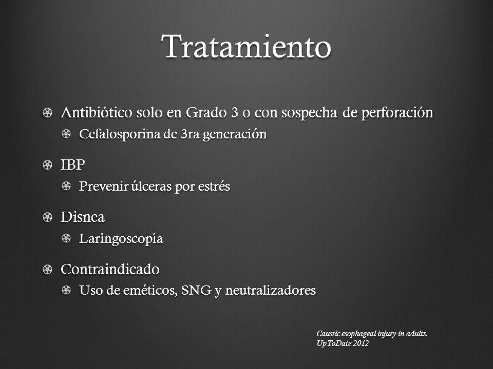 Tratamiento Antibiótico solo en Grado 3 o con sospecha de perforación