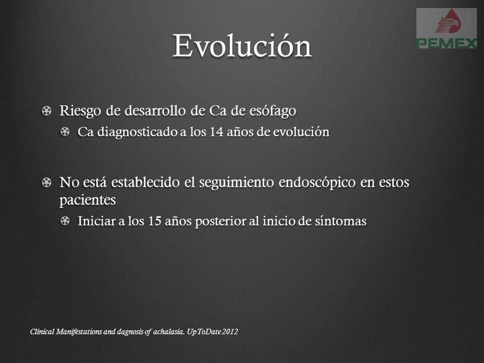 Evolución Riesgo de desarrollo de Ca de esófago