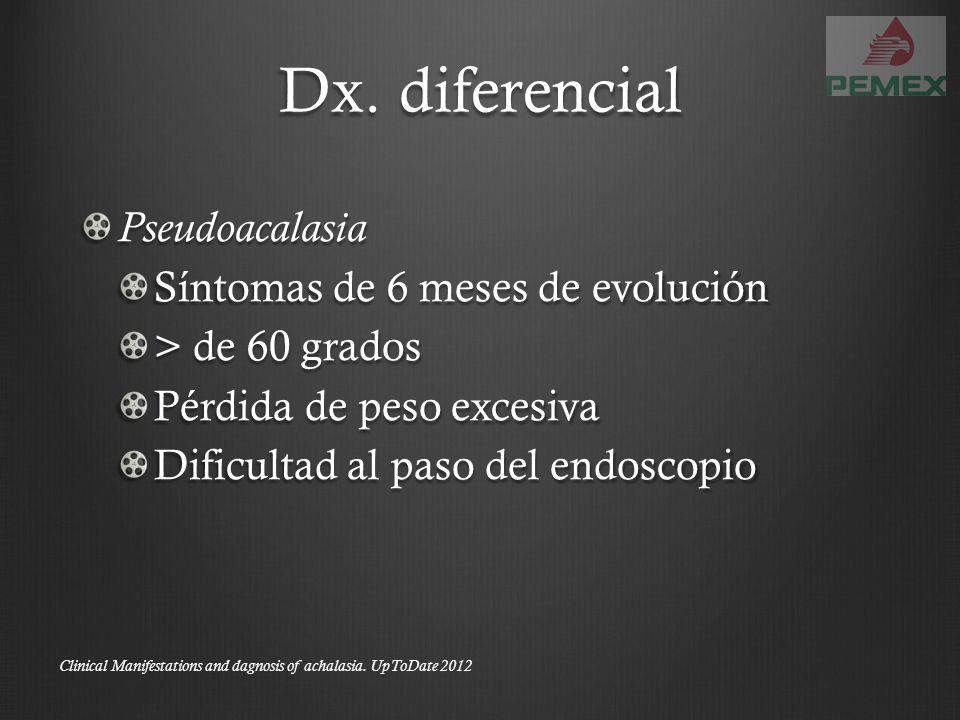 Dx. diferencial Pseudoacalasia Síntomas de 6 meses de evolución