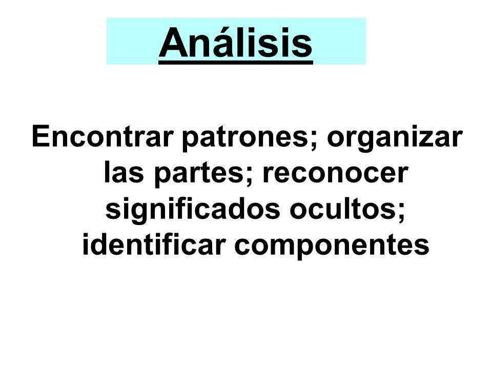 Análisis Encontrar patrones; organizar las partes; reconocer significados ocultos; identificar componentes.