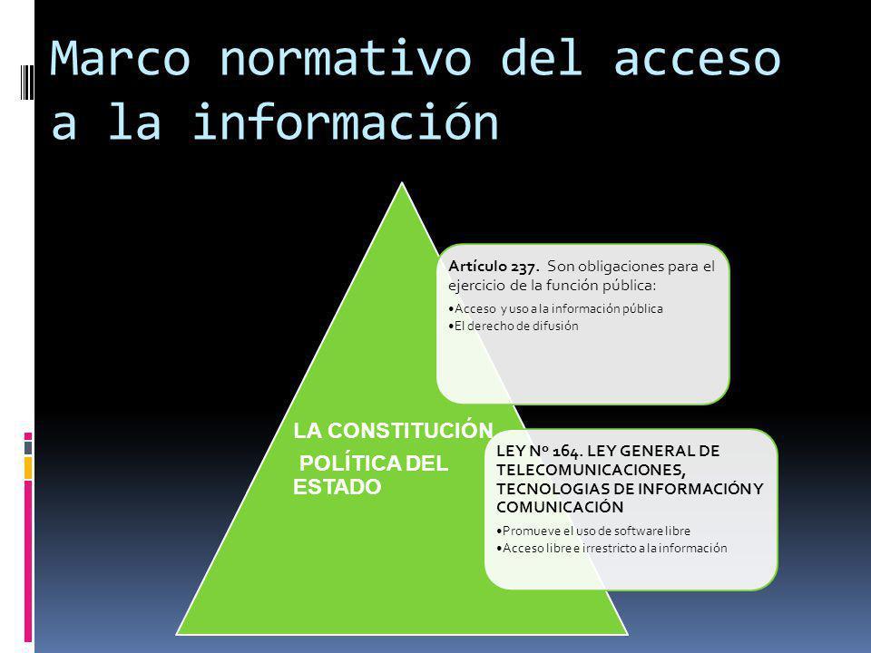 Marco normativo del acceso a la información
