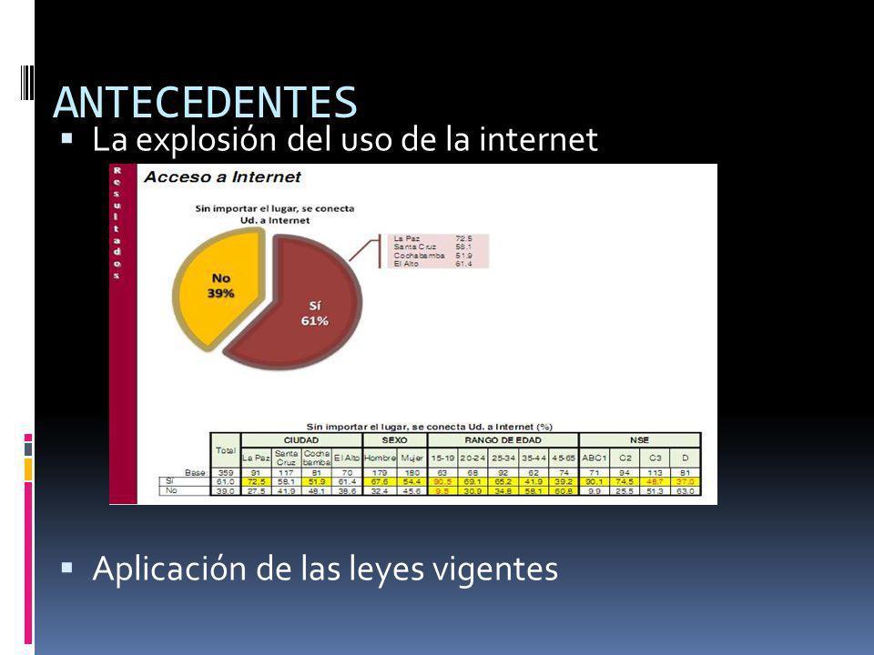 ANTECEDENTES La explosión del uso de la internet