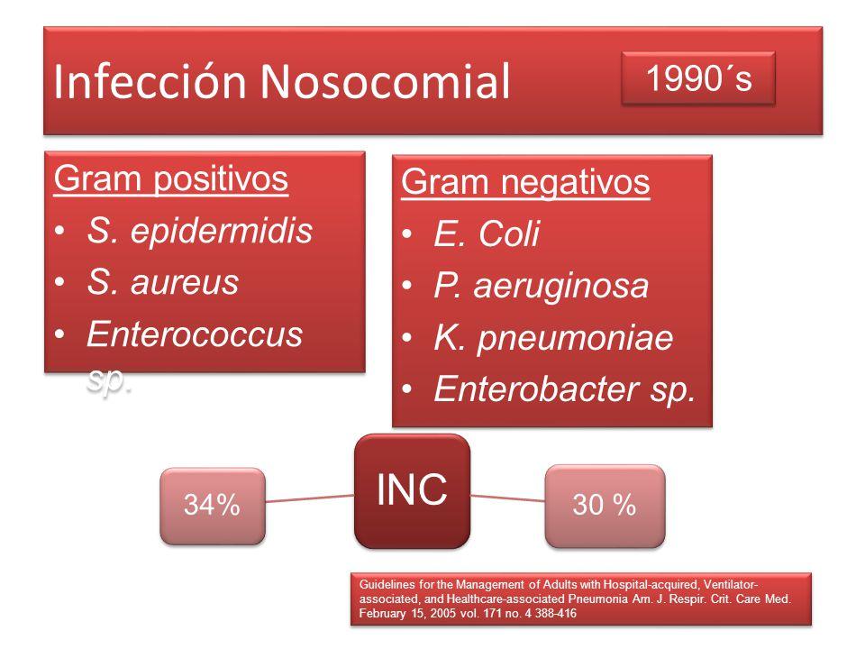 Infección Nosocomial INC 1990´s Gram positivos Gram negativos