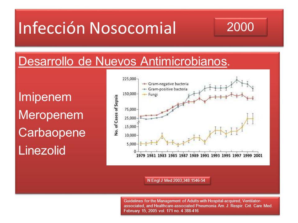 Infección Nosocomial 2000. Desarrollo de Nuevos Antimicrobianos. Imipenem Meropenem Carbaopene Linezolid