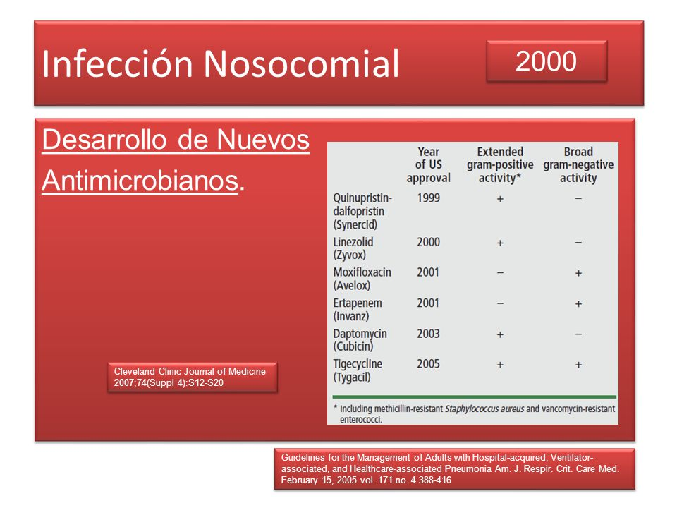 Infección Nosocomial 2000 Desarrollo de Nuevos Antimicrobianos.