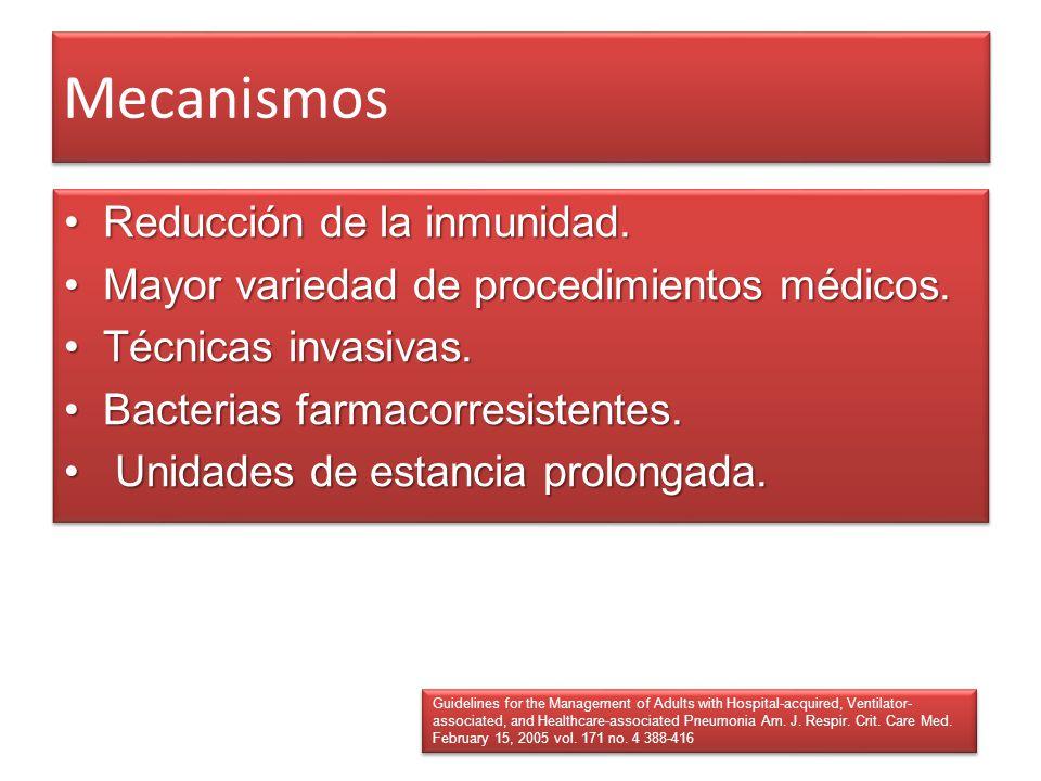 Mecanismos Reducción de la inmunidad.