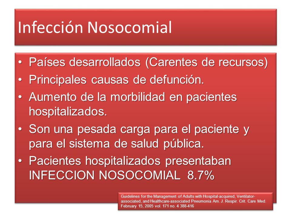 Infección Nosocomial Países desarrollados (Carentes de recursos)