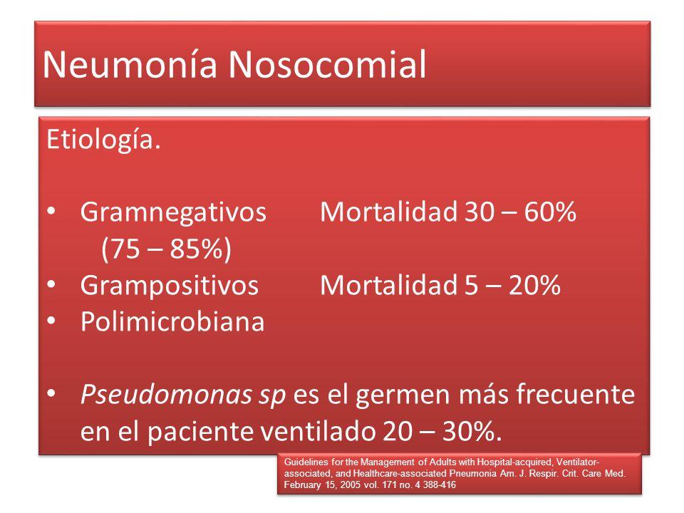 Neumonía Nosocomial Etiología. Gramnegativos Mortalidad 30 – 60%
