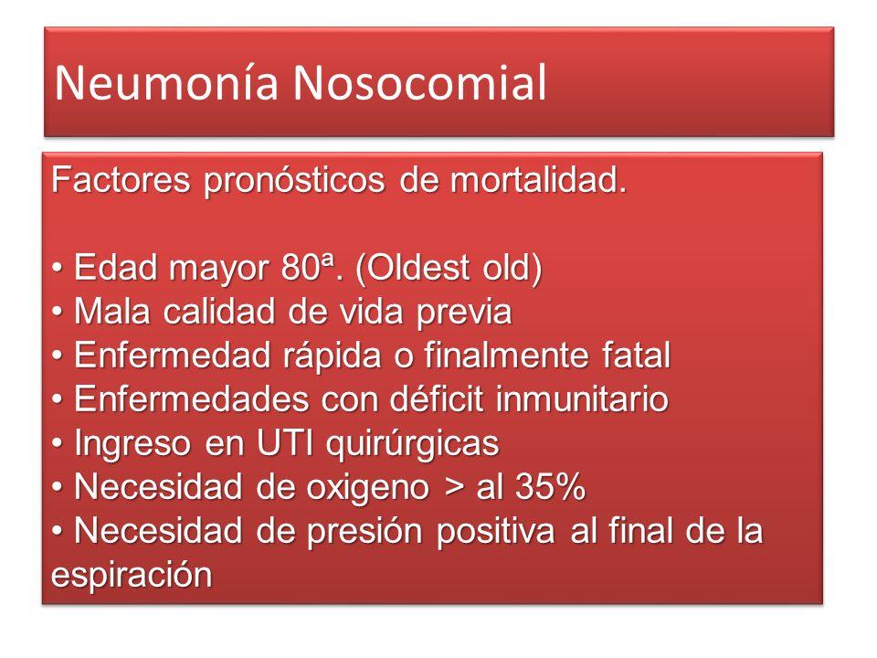 Neumonía Nosocomial Factores pronósticos de mortalidad.