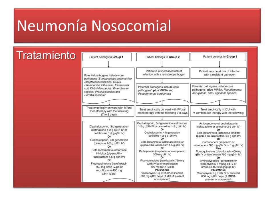 Neumonía Nosocomial Tratamiento