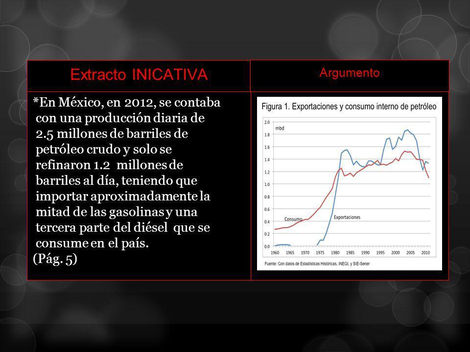 Extracto INICATIVA *En México, en 2012, se contaba