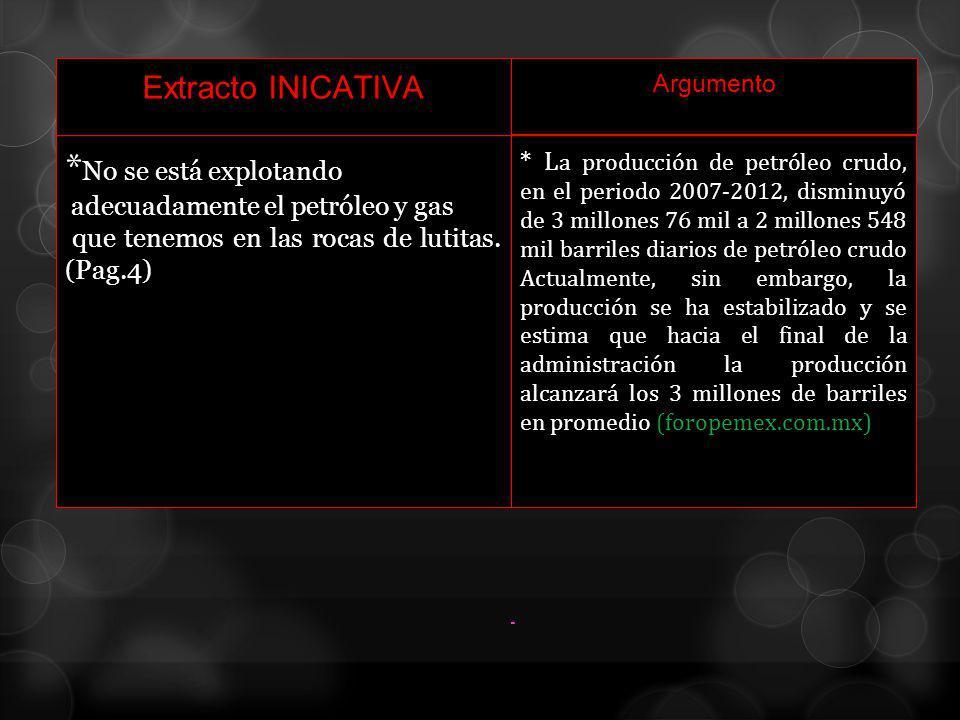 *No se está explotando Extracto INICATIVA