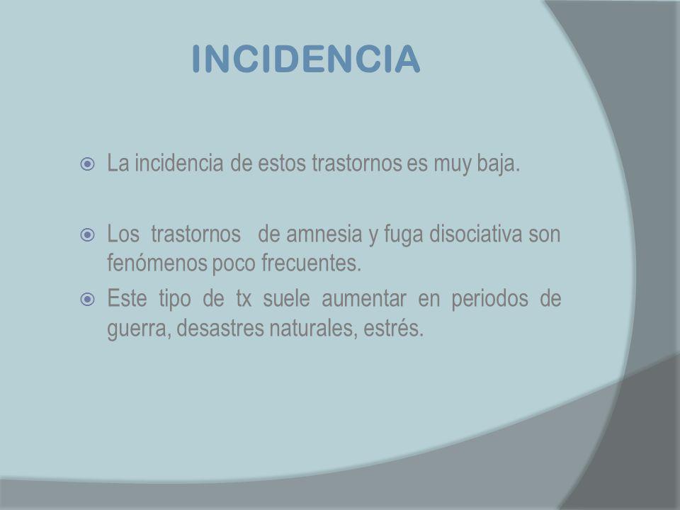 INCIDENCIA La incidencia de estos trastornos es muy baja.