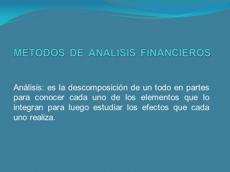 MÉTODOS DE ANÁLISIS FINANCIEROS
